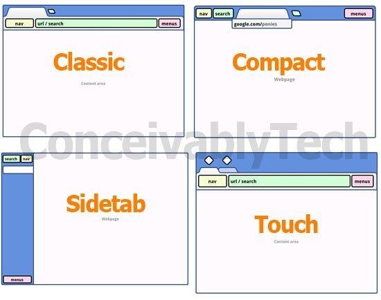 ¿Adiós a la barra de navegadores en Google Chrome?