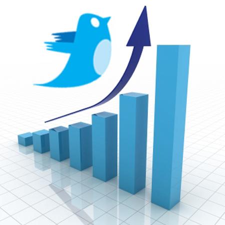 Twitter llega a los 100 millones de usuarios