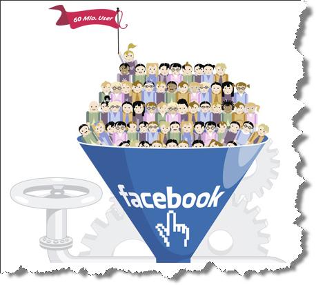 Diferentes tipos de usuarios de Facebook
