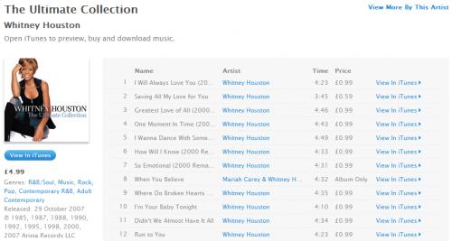 Critican a Sony y Apple por subir el precio de un disco de Whitney Houston