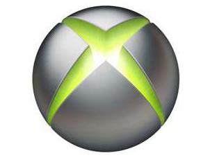 ¿Una Xbox sin disco interno?