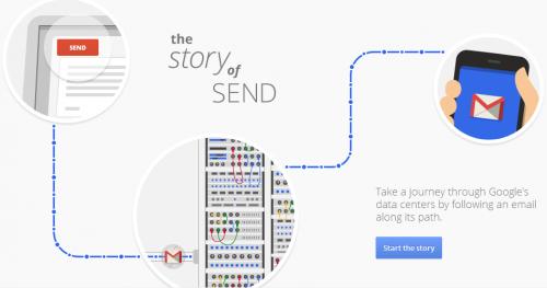 Google explica cómo los e-mails llegan a su destino