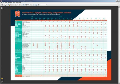 Detectan malware en un PDF de los Juegos Olímpicos