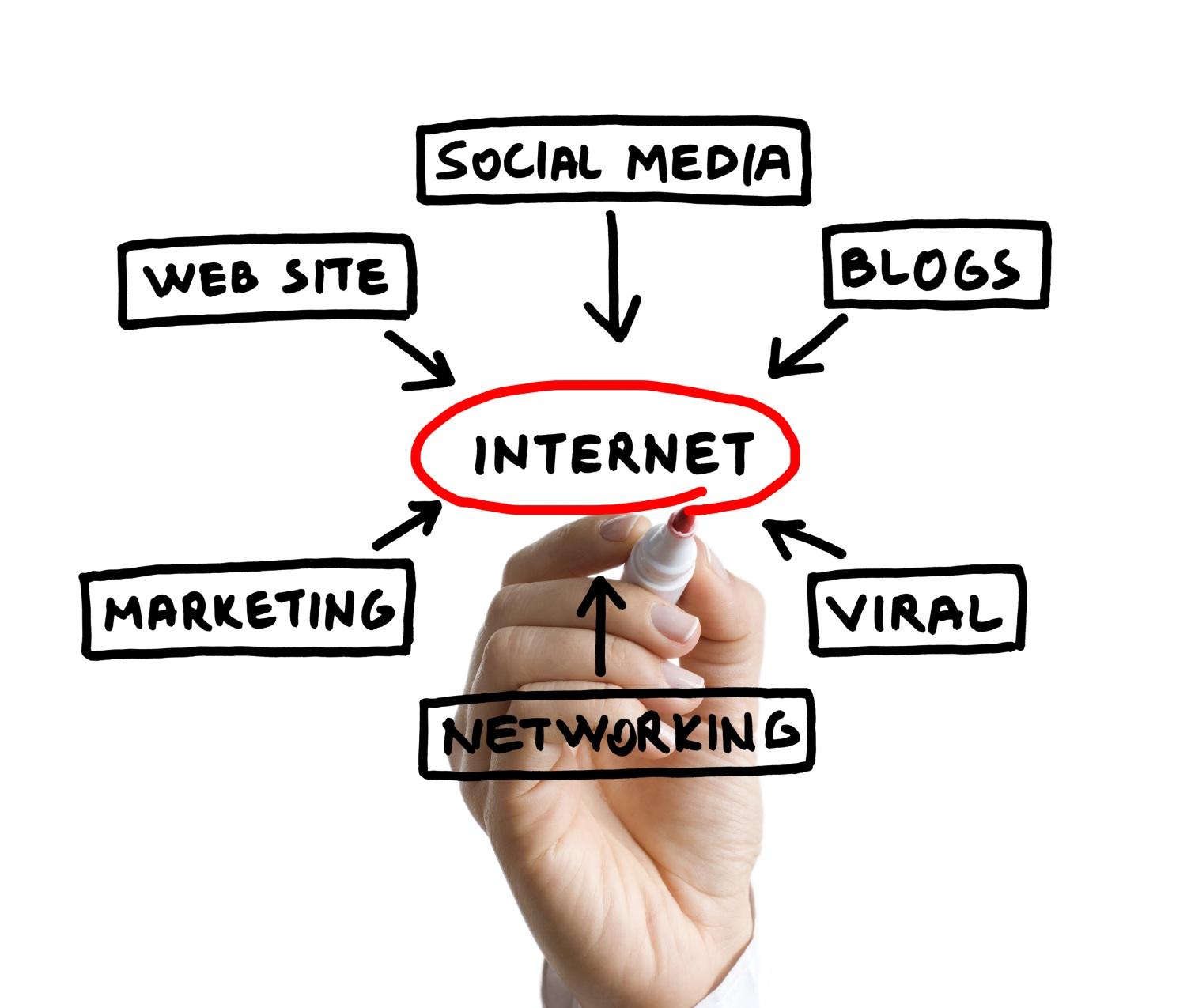 Baja la inversión en publicidad online