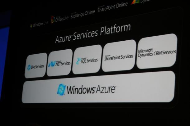 Microsoft añade autenticación multifactor a Windows Azure