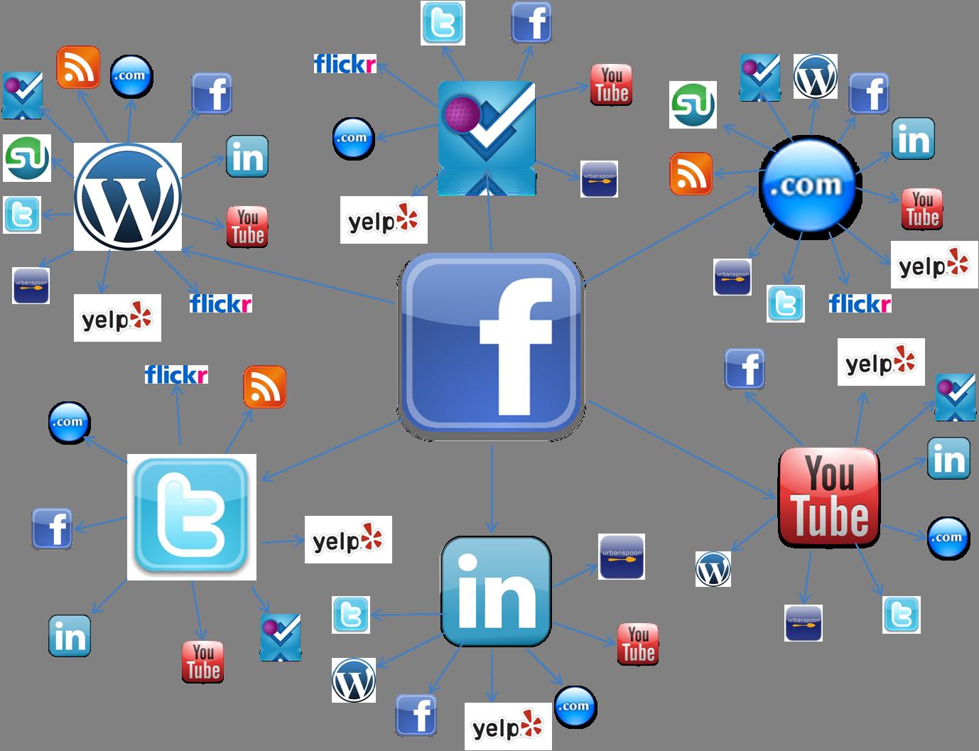 Consejos para ganar relevancia en las redes sociales
