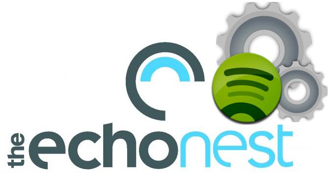 Spotify compra The Echo Nest