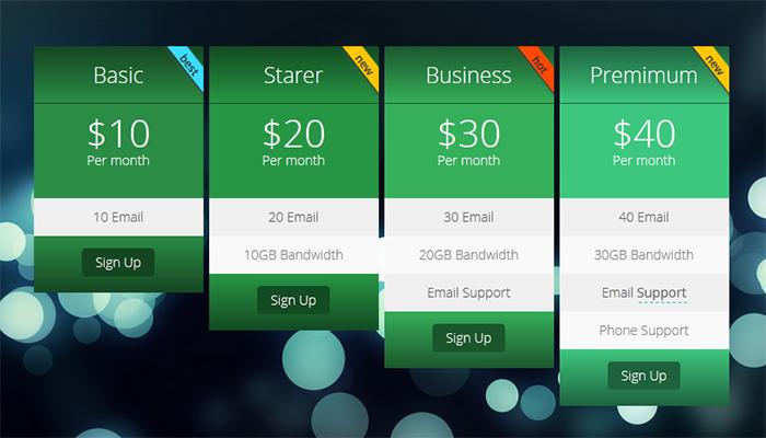 Plugins para poner listas de precios en WordPress