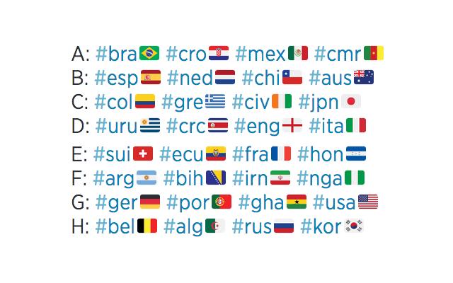 Las banderas desaparecen de Twitter