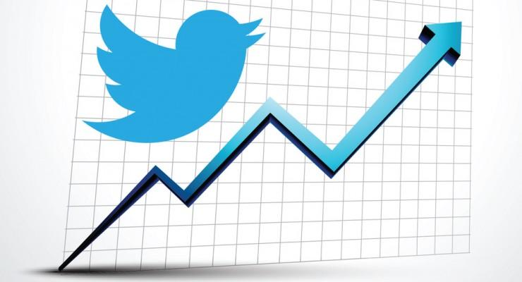 Twitter Analytics, el nuevo sistema de estadísticas de la red social